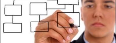 Бизнес-план для получения кредита – с чем можно столкнуться