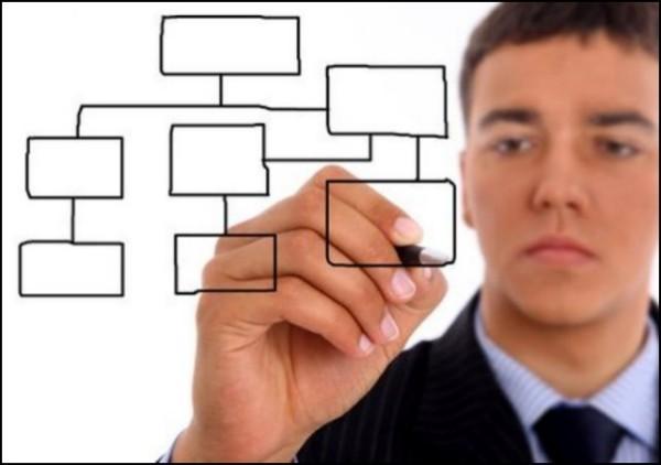 Бизнес-план для получения кредитов